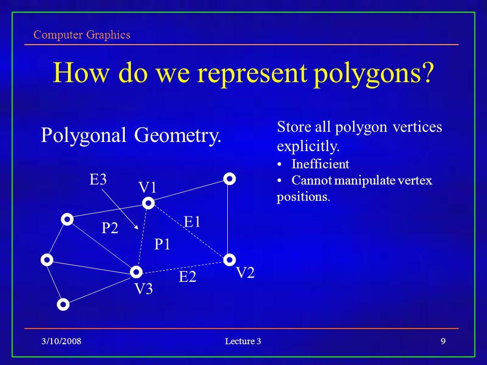 Computer Graphics 3/10/2008Lecture 39 How do we represent polygons? Polygonal Geometry. V1 V2 V3 P1 P2 E1 E2 E3 Store all polygon vertices explicitly.