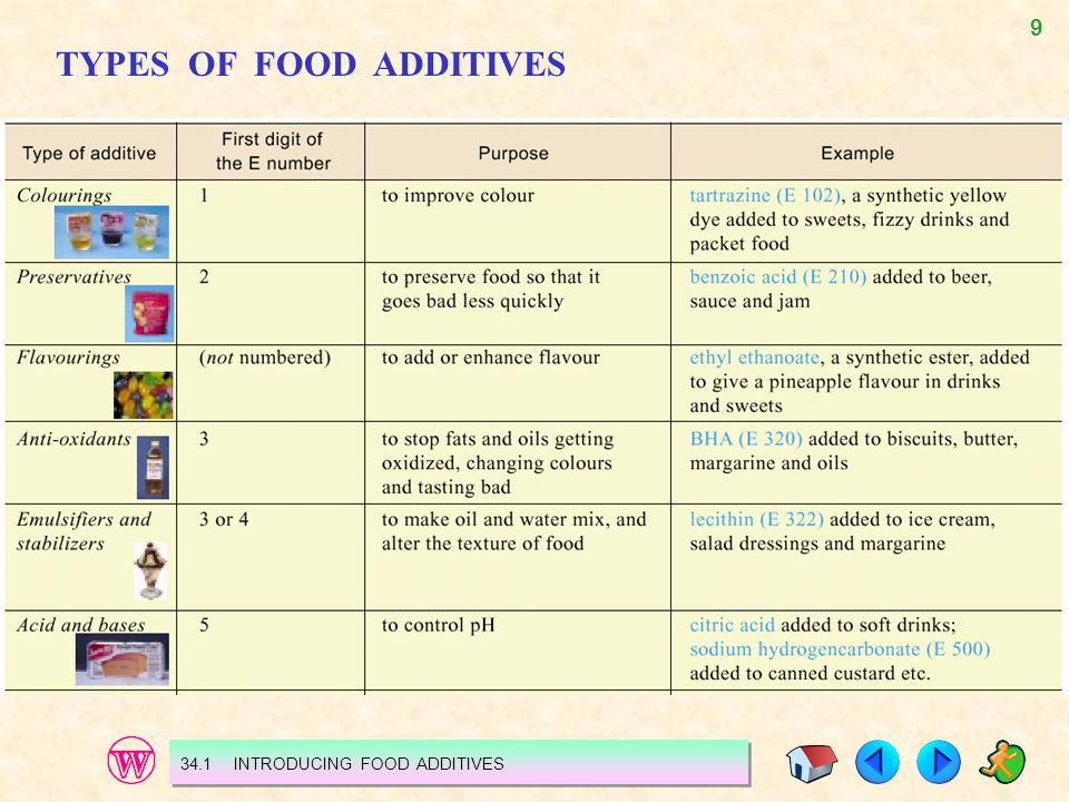 10 Table 34.1 Different types of food additives. 34.1 INTRODUCING FOOD ADDITIVES
