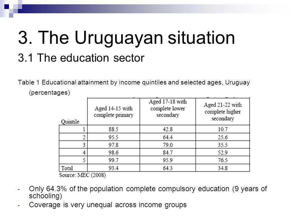 3. The Uruguayan situation 3.1 The education sector Table 1 Educational attainment by income quintiles and selected ages, Uruguay (percentages) - Only