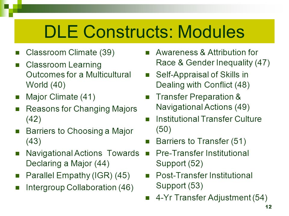 DLE Constructs: Modules Classroom Climate (39) Classroom Learning Outcomes for a Multicultural World (40) Major Climate (41) Reasons for Changing Majors (42) Barriers to Choosing a Major (43) Navigational Actions Towards Declaring a Major (44) Parallel Empathy (IGR) (45) Intergroup Collaboration (46) Awareness & Attribution for Race & Gender Inequality (47) Self-Appraisal of Skills in Dealing with Conflict (48) Transfer Preparation & Navigational Actions (49) Institutional Transfer Culture (50) Barriers to Transfer (51) Pre-Transfer Institutional Support (52) Post-Transfer Institutional Support (53) 4-Yr Transfer Adjustment (54) 12
