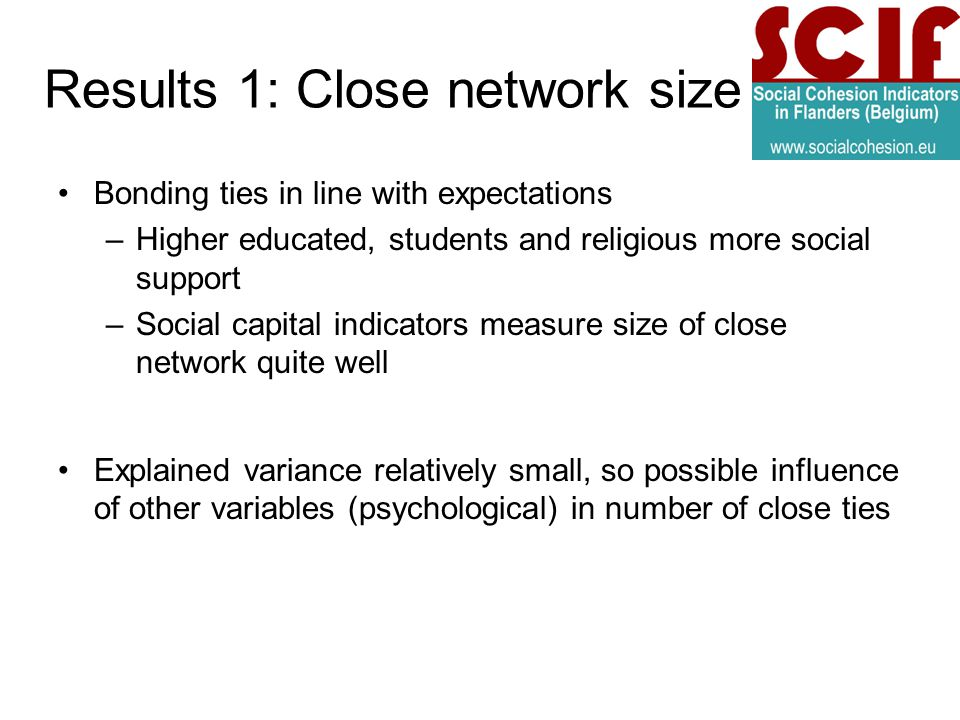 Results 1: Close network size Bonding ties in line with expectations –Higher educated, students and religious more social support –Social capital indicators measure size of close network quite well Explained variance relatively small, so possible influence of other variables (psychological) in number of close ties