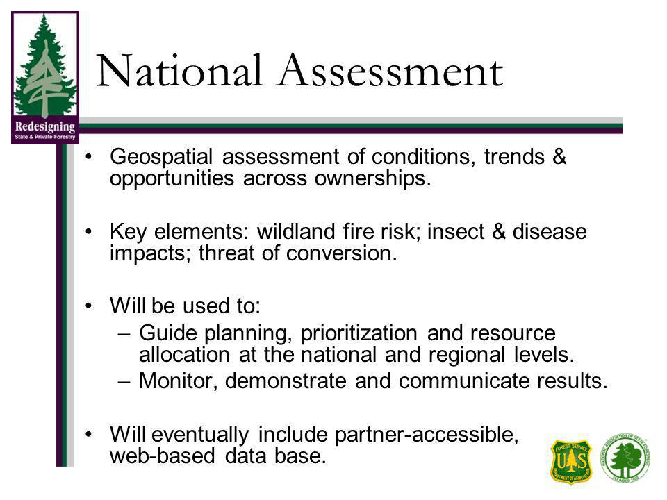 National Assessment Geospatial assessment of conditions, trends & opportunities across ownerships.