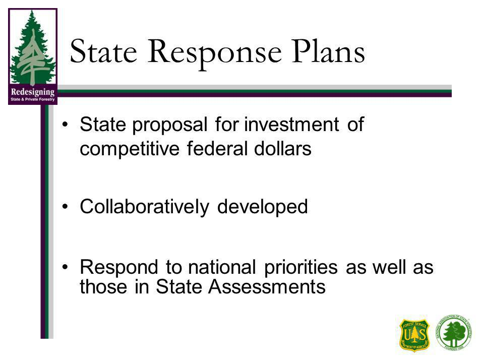 State Response Plans State proposal for investment of competitive federal dollars Collaboratively developed Respond to national priorities as well as those in State Assessments
