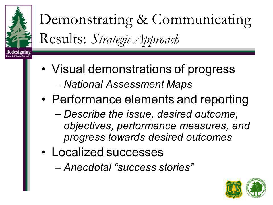 Demonstrating & Communicating Results: S trategic Approach Visual demonstrations of progress –National Assessment Maps Performance elements and reporting –Describe the issue, desired outcome, objectives, performance measures, and progress towards desired outcomes Localized successes –Anecdotal success stories