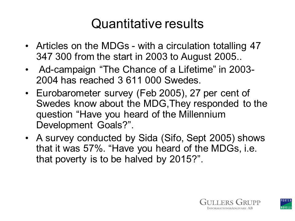 Quantitative results Articles on the MDGs - with a circulation totalling 47 347 300 from the start in 2003 to August 2005..