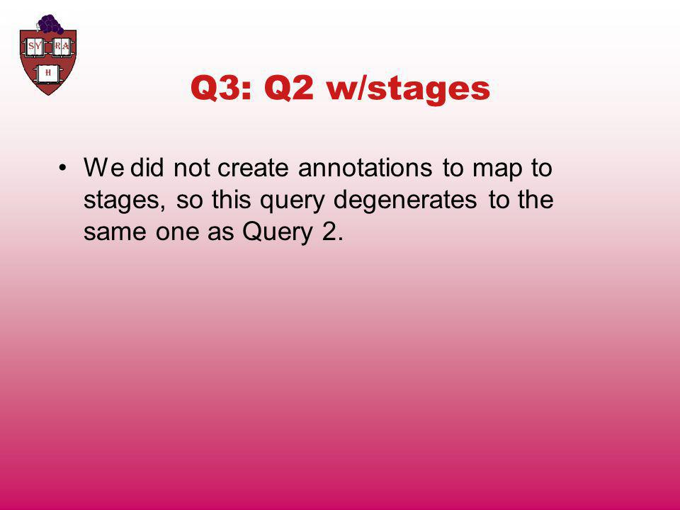 Q3: Q2 w/stages We did not create annotations to map to stages, so this query degenerates to the same one as Query 2.