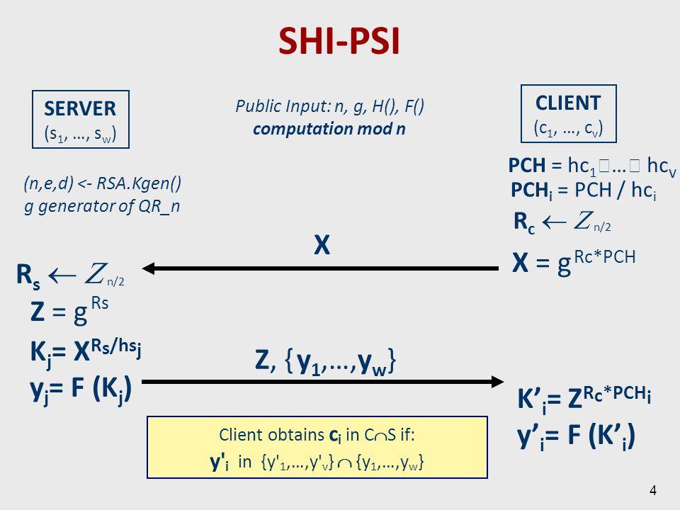SHI-PSI X R c n/2 X = g Rc*PCH SERVER (s 1, …, s w ) CLIENT (c 1, …, c v ) PCH = hc 1 … hc v PCH i = PCH / hc i R s n/2 Z = g Rs Z, { y 1,…,y w } Public Input: n, g, H(), F() computation mod n Client obtains c i in C S if: y i in {y 1,…,y v } {y 1,…,y w } K j = X R s /hs j y j = F (K j ) K i = Z R c *PCH i y i = F (K i ) 4 (n,e,d) <- RSA.Kgen() g generator of QR_n