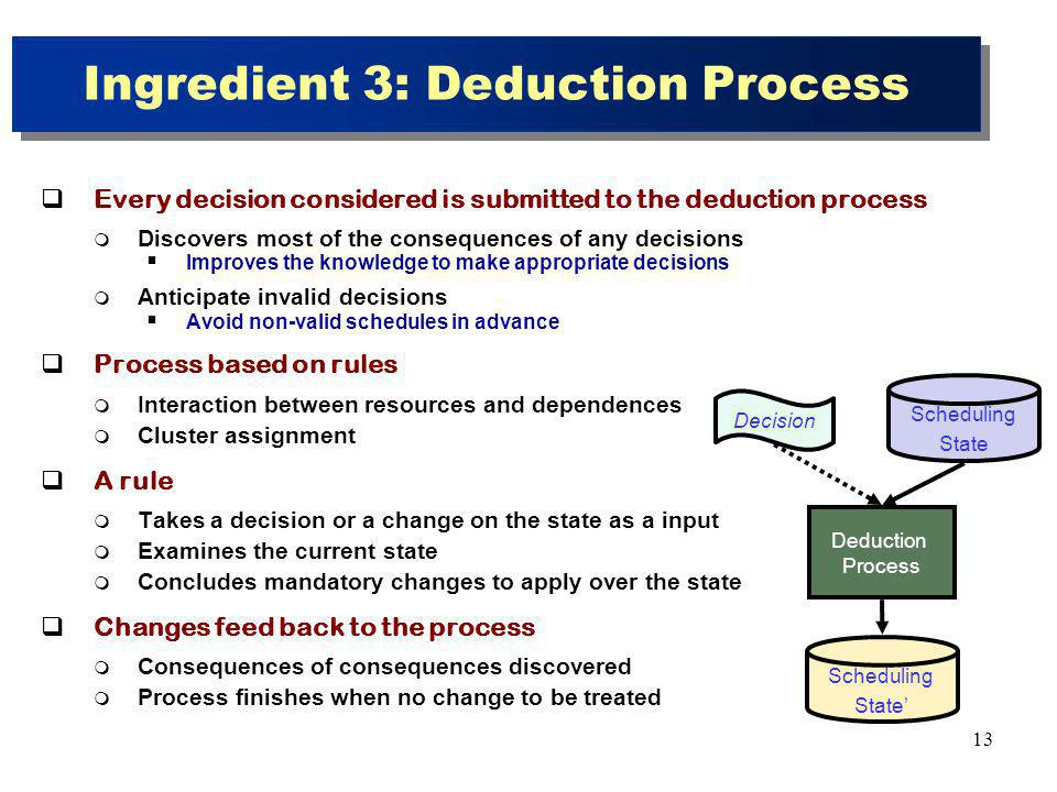 13 Ingredient 3: Deduction Process Every decision considered is submitted to the deduction process Discovers most of the consequences of any decisions Improves the knowledge to make appropriate decisions Anticipate invalid decisions Avoid non-valid schedules in advance Process based on rules Interaction between resources and dependences Cluster assignment A rule Takes a decision or a change on the state as a input Examines the current state Concludes mandatory changes to apply over the state Changes feed back to the process Consequences of consequences discovered Process finishes when no change to be treated Decision Deduction Process Scheduling State Scheduling State