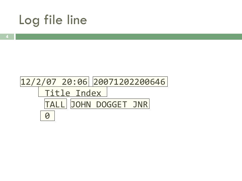 Log file line 4 12/2/07 20:0620071202200646 Title Index TALL JOHN DOGGET JNR 0