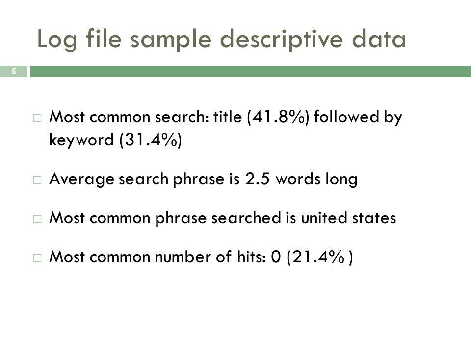 Did facets increase metadata use.