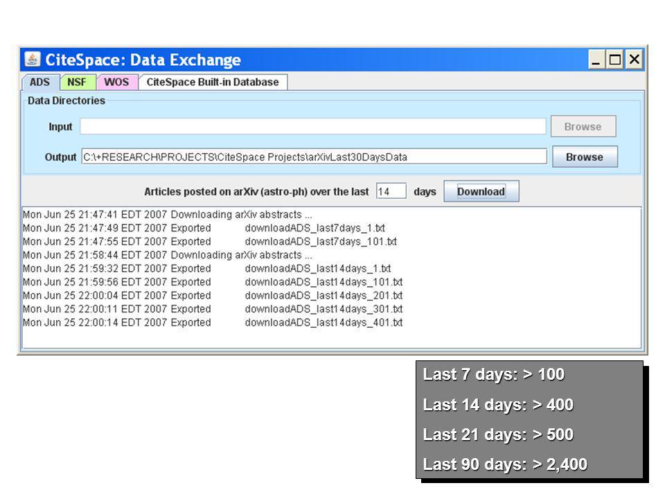 Last 7 days: > 100 Last 14 days: > 400 Last 21 days: > 500 Last 90 days: > 2,400
