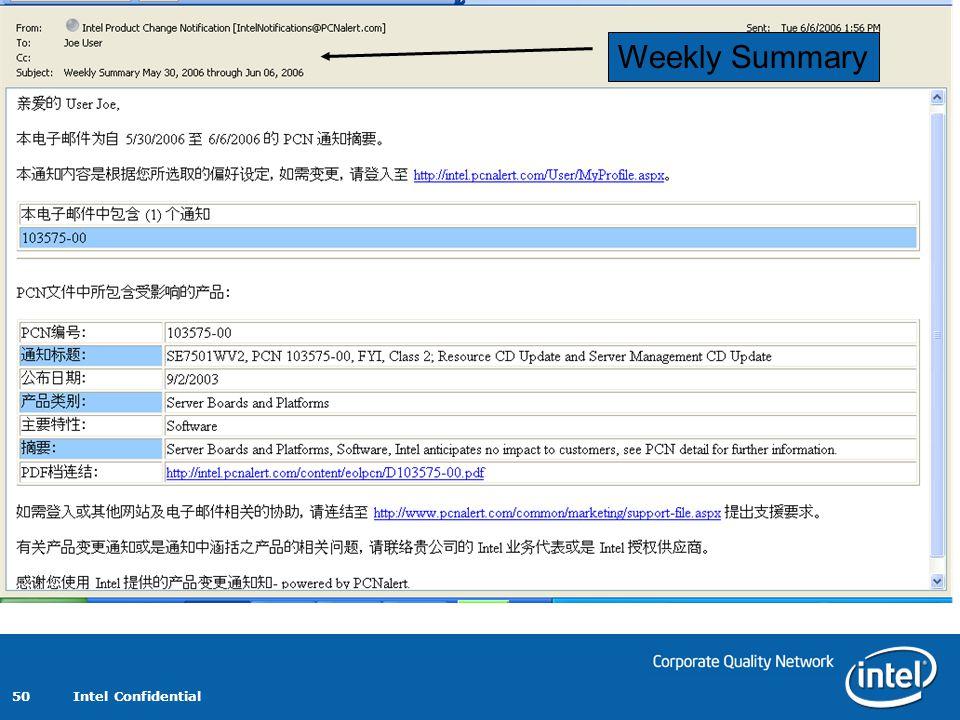 Intel Confidential 50 Weekly Summary