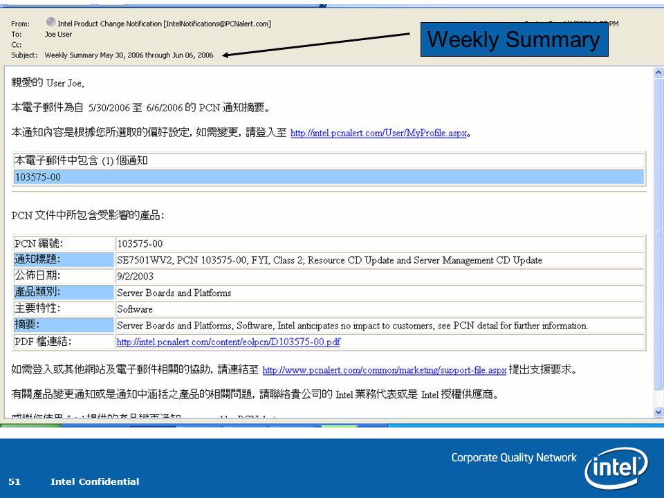 Intel Confidential 51 Weekly Summary