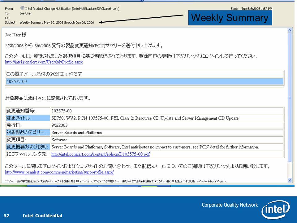 Intel Confidential 52 Weekly Summary