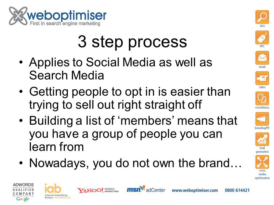 3 step process Applies to Social Media as well as Search Media Getting people to opt in is easier than trying to sell out right straight off Building a list of members means that you have a group of people you can learn from Nowadays, you do not own the brand…