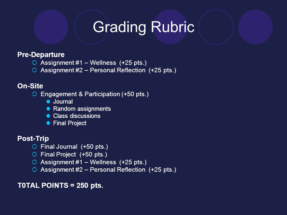 Grading Rubric Pre-Departure Assignment #1 – Wellness (+25 pts.) Assignment #2 – Personal Reflection (+25 pts.) On-Site Engagement & Participation (+50 pts.) Journal Random assignments Class discussions Final Project Post-Trip Final Journal (+50 pts.) Final Project (+50 pts.) Assignment #1 – Wellness (+25 pts.) Assignment #2 – Personal Reflection (+25 pts.) T0TAL POINTS = 250 pts.