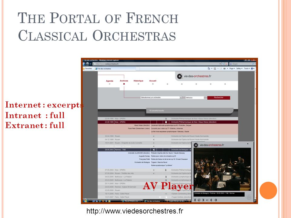 T HE P ORTAL OF F RENCH C LASSICAL O RCHESTRAS Internet : excerpts Intranet : full Extranet : full AV Player http://www.viedesorchestres.fr