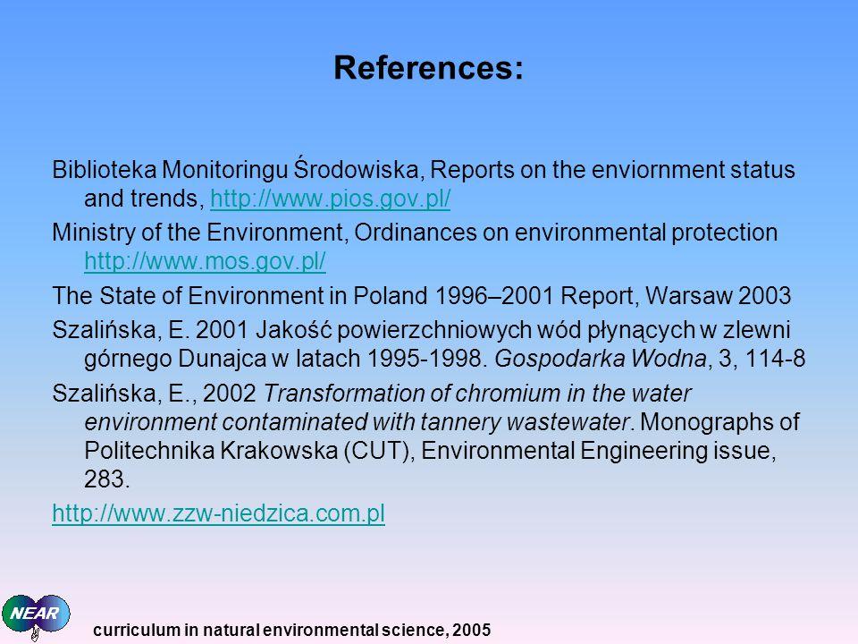 References: Biblioteka Monitoringu Środowiska, Reports on the enviornment status and trends, http://www.pios.gov.pl/http://www.pios.gov.pl/ Ministry o