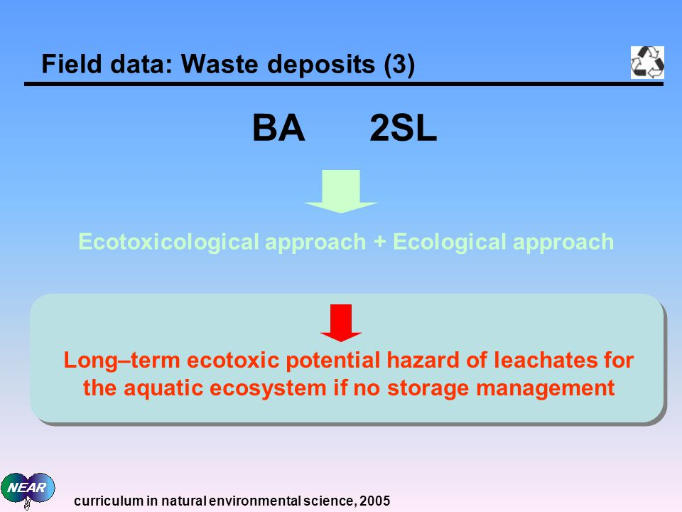 Field data: Waste deposits (3) BA2SL Long–term ecotoxic potential hazard of leachates for the aquatic ecosystem if no storage management Ecotoxicological approach + Ecological approach curriculum in natural environmental science, 2005