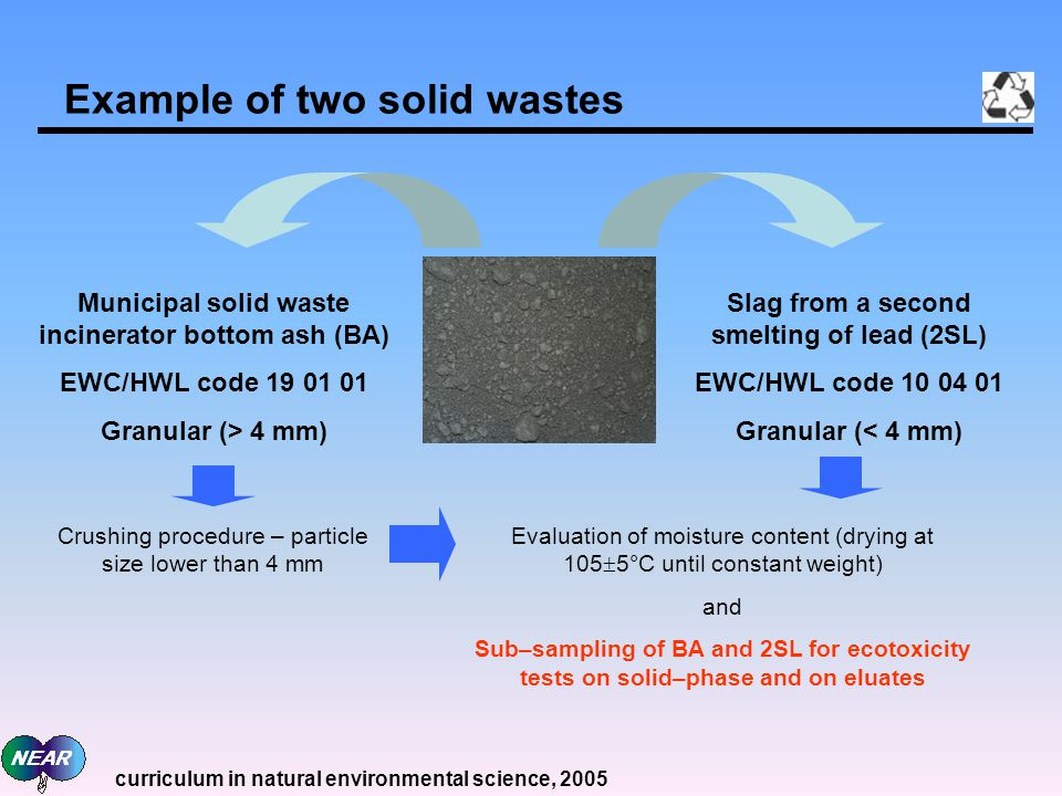 Field data: Waste deposits (1) BA2SL Existence of a residual ecotoxicity in the last fraction curriculum in natural environmental science, 2005