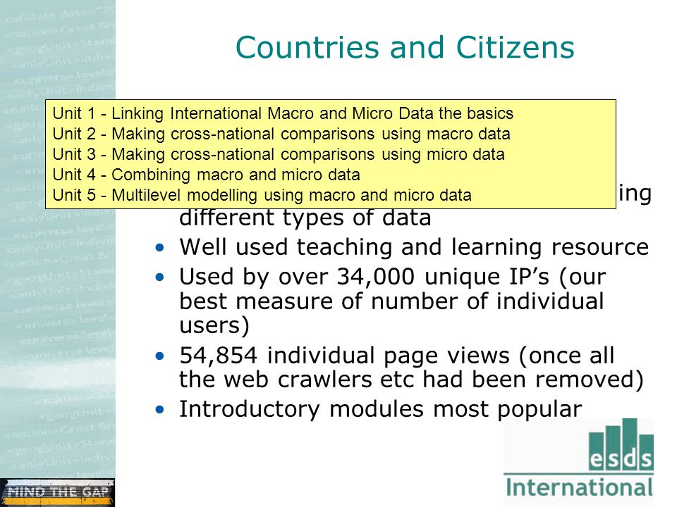 Countries and Citizens An e-learning web based learning resource ESDS International launched last year Intermediate level resource on combining different types of data Well used teaching and learning resource Used by over 34,000 unique IPs (our best measure of number of individual users) 54,854 individual page views (once all the web crawlers etc had been removed) Introductory modules most popular Unit 1 - Linking International Macro and Micro Data the basics Unit 2 - Making cross-national comparisons using macro data Unit 3 - Making cross-national comparisons using micro data Unit 4 - Combining macro and micro data Unit 5 - Multilevel modelling using macro and micro data