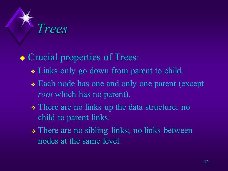 29 Trees node leaf node degree root children parent Level 1 Level 2 Level 3 height = depth = 3