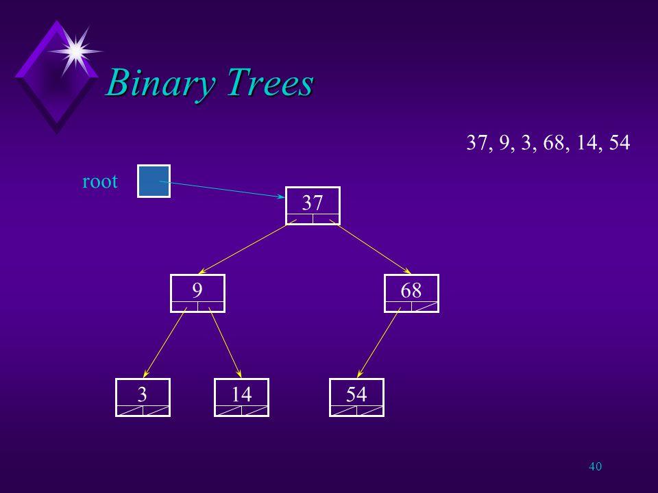 39 Binary Tree root 3 9 37 37, 9, 3