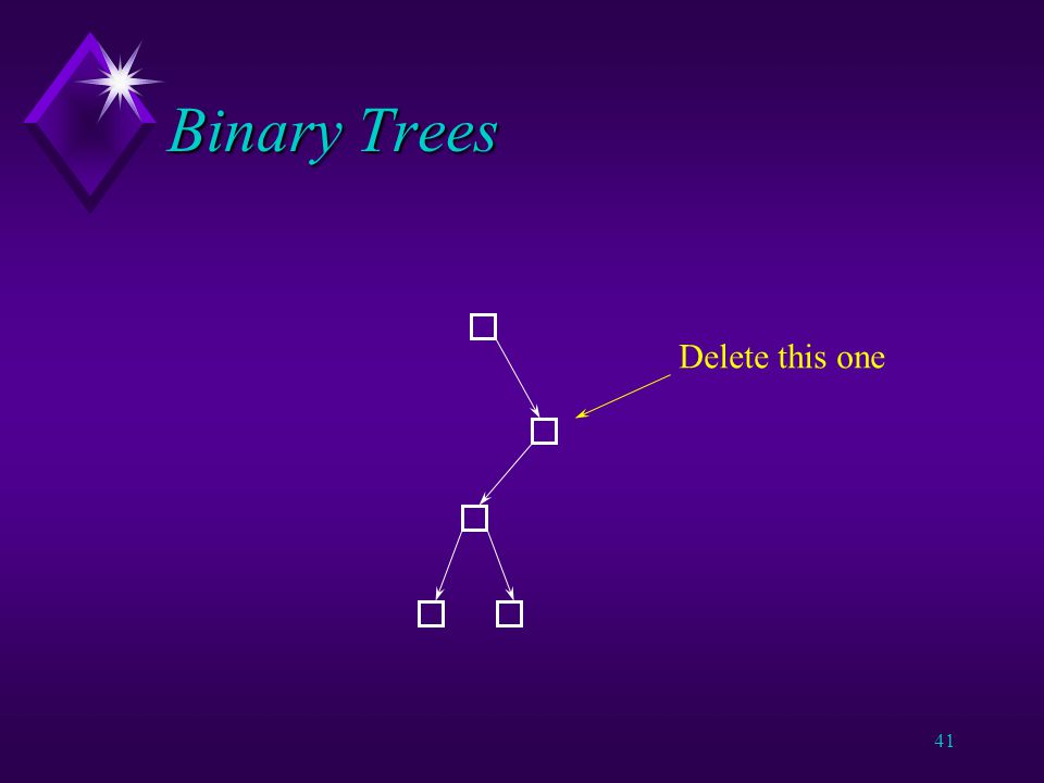40 Binary Trees root 314 9 37 68 37, 9, 3, 68, 14, 54 54