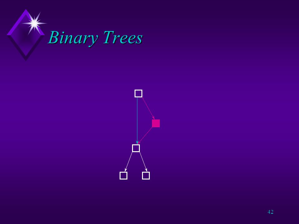 41 Binary Trees Delete this one