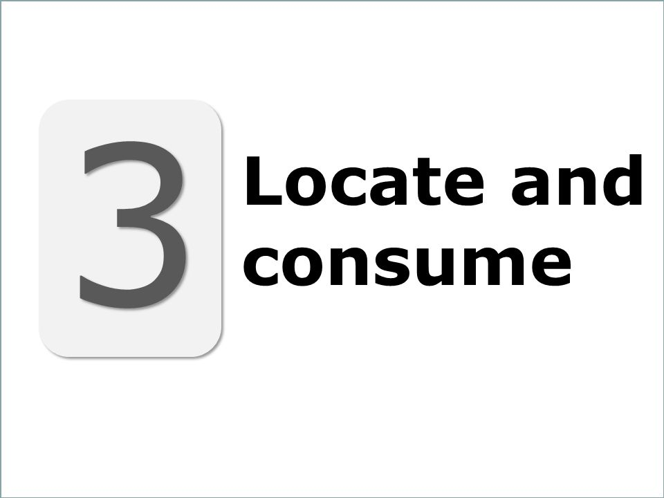 24 3 3 Locate and consume