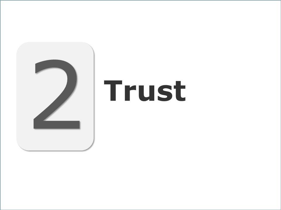 32 2 2 Trust