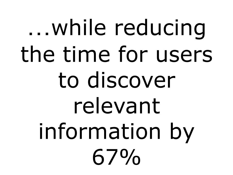 … while reducing the time for users to discover relevant information by 67%