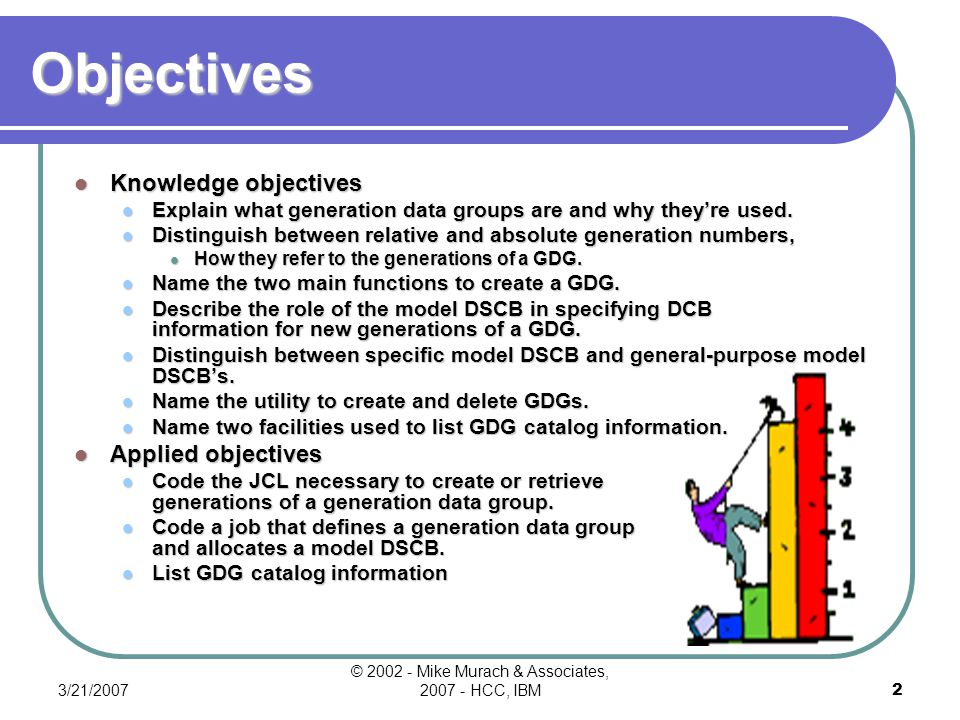 3/21/2007 © 2002 - Mike Murach & Associates, 2007 - HCC, IBM2 Objectives Knowledge objectives Explain what generation data groups are and why theyre used.