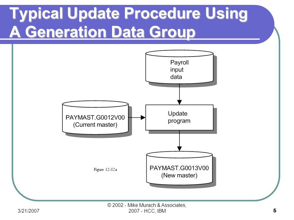 3/21/2007 © 2002 - Mike Murach & Associates, 2007 - HCC, IBM5 Typical Update Procedure Using A Generation Data Group Figure 12-02a