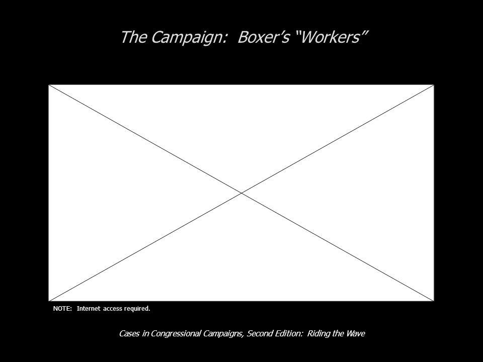 Cases in Congressional Campaigns, Second Edition: Riding the Wave The Campaign: Boxers Workers NOTE: Internet access required.