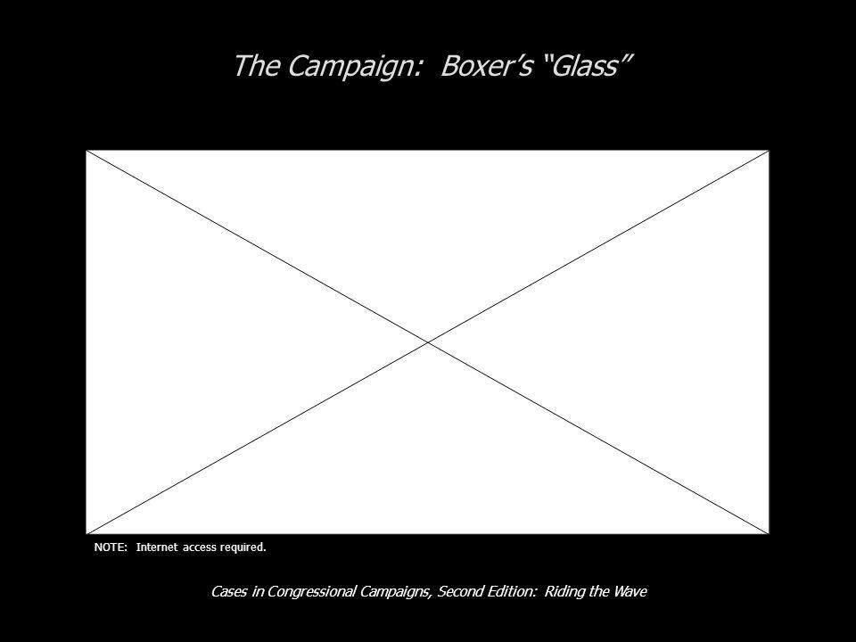 Cases in Congressional Campaigns, Second Edition: Riding the Wave The Campaign: Boxers Glass NOTE: Internet access required.