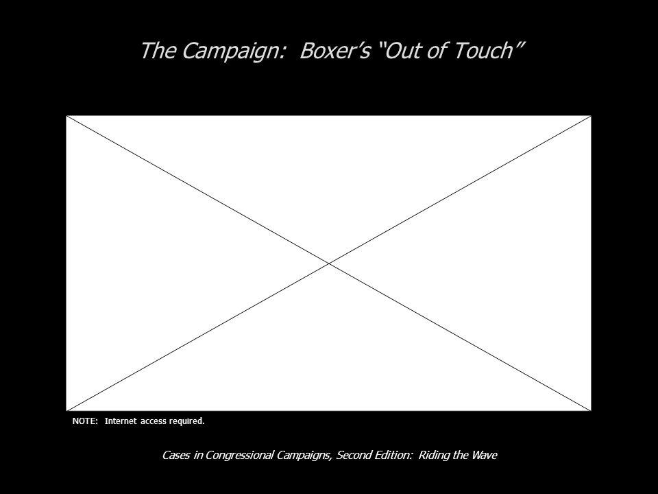 Cases in Congressional Campaigns, Second Edition: Riding the Wave The Campaign: Boxers Out of Touch NOTE: Internet access required.