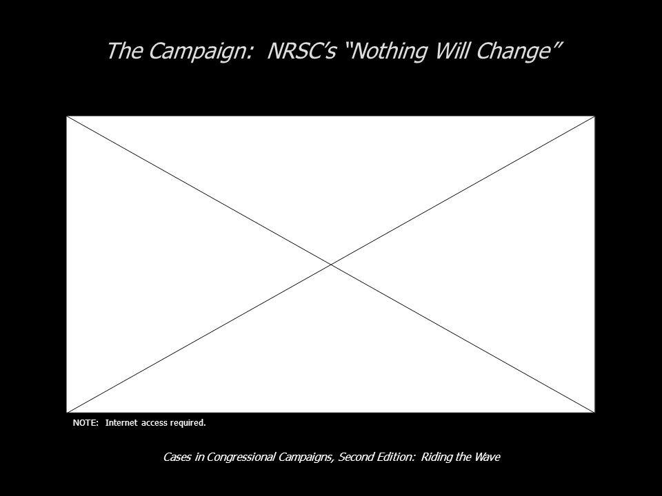 Cases in Congressional Campaigns, Second Edition: Riding the Wave The Campaign: NRSCs Nothing Will Change NOTE: Internet access required.