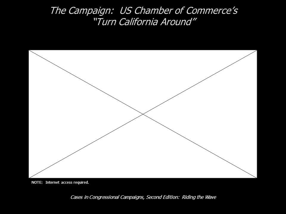 Cases in Congressional Campaigns, Second Edition: Riding the Wave The Campaign: US Chamber of Commerces Turn California Around NOTE: Internet access required.