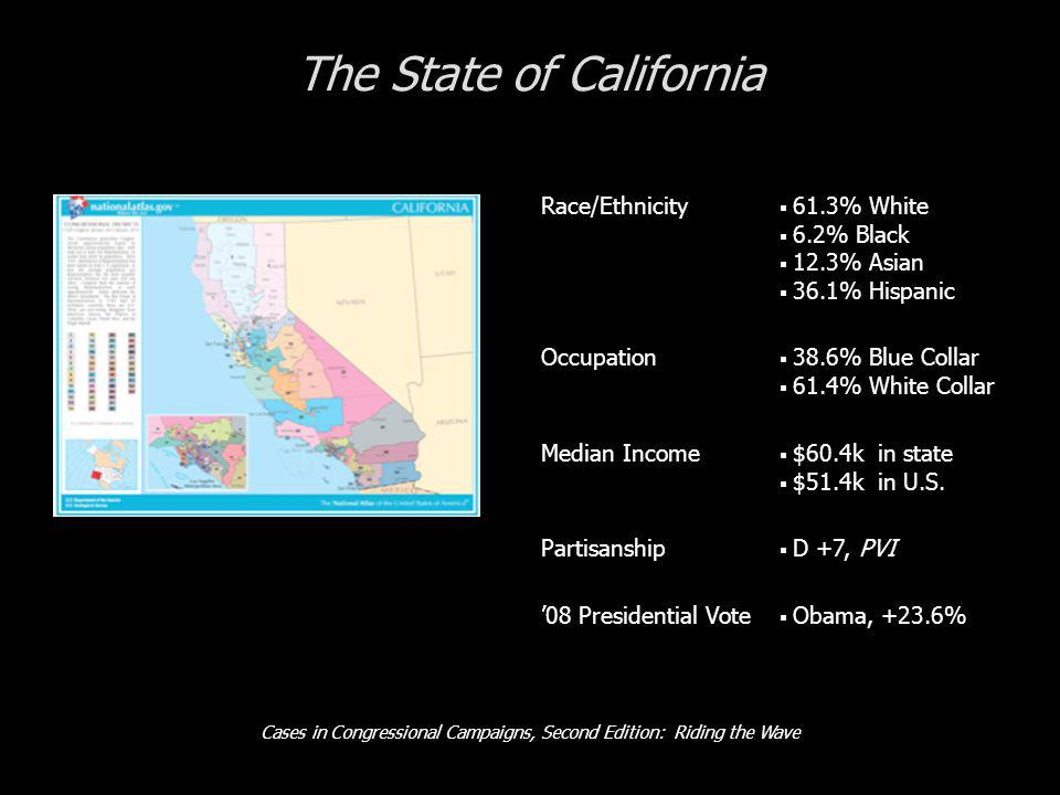 Cases in Congressional Campaigns, Second Edition: Riding the Wave The State of California Race/Ethnicity 61.3% White 6.2% Black 12.3% Asian 36.1% Hispanic Occupation 38.6% Blue Collar 61.4% White Collar Median Income $60.4k in state $51.4k in U.S.