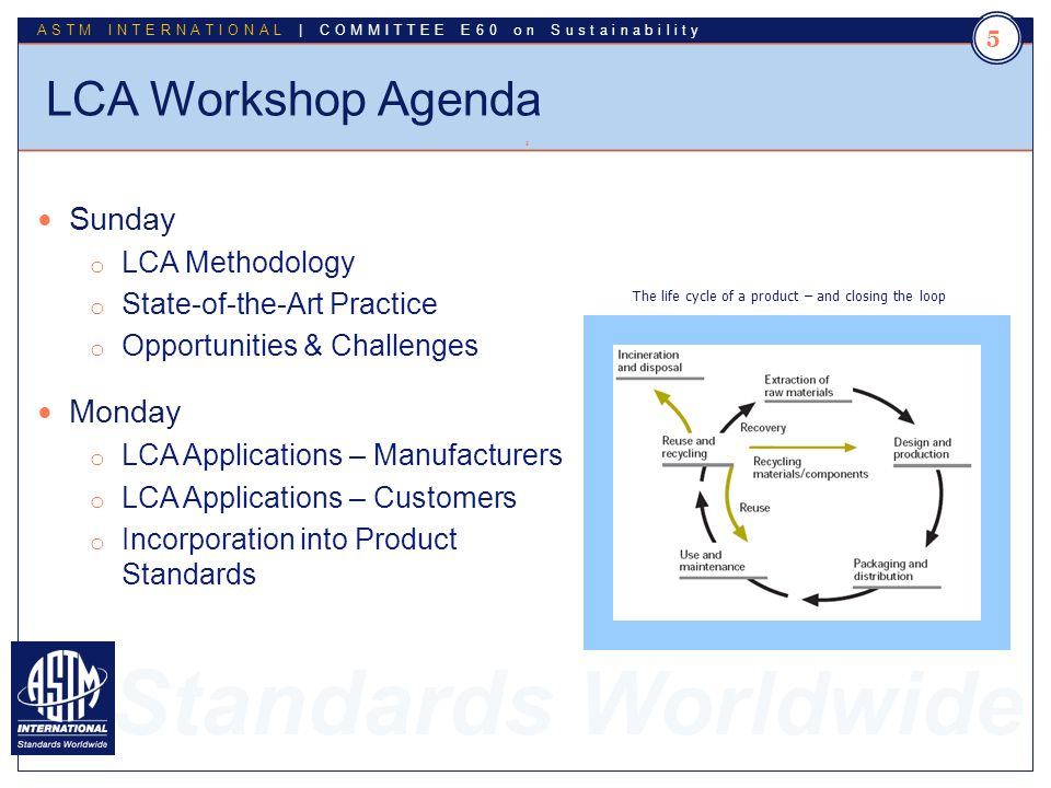 Standards Worldwide ASTM INTERNATIONAL | COMMITTEE E60 on Sustainability LCA Workshop Agenda 5 5 Sunday o LCA Methodology o State-of-the-Art Practice
