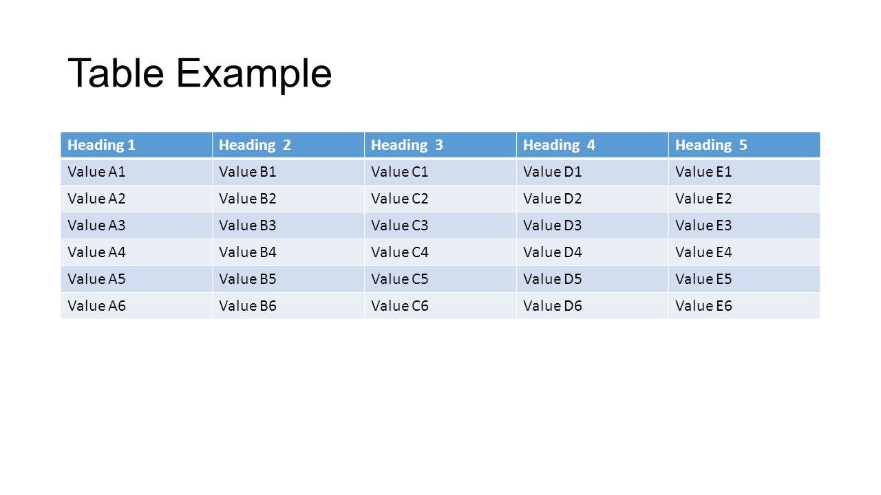 Table Example Heading 1Heading 2Heading 3Heading 4Heading 5 Value A1Value B1Value C1Value D1Value E1 Value A2Value B2Value C2Value D2Value E2 Value A3Value B3Value C3Value D3Value E3 Value A4Value B4Value C4Value D4Value E4 Value A5Value B5Value C5Value D5Value E5 Value A6Value B6Value C6Value D6Value E6