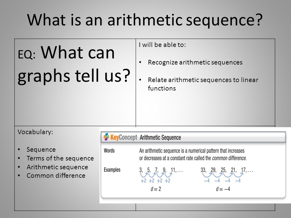What is an arithmetic sequence.EQ: What can graphs tell us.