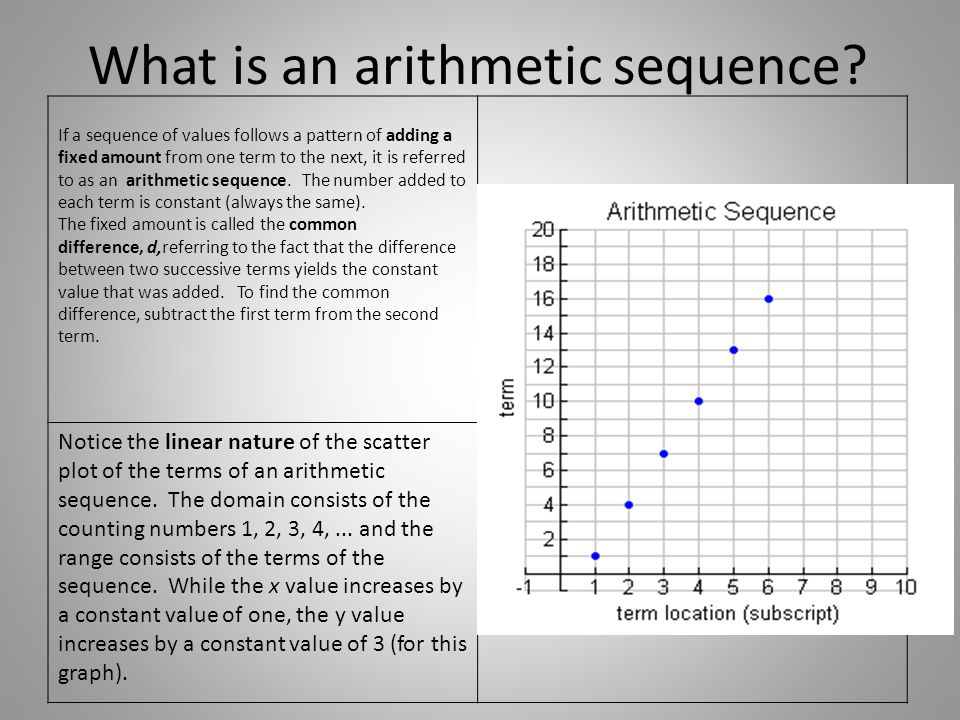 What is an arithmetic sequence.