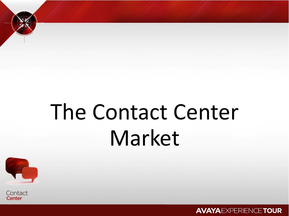© 2010 Avaya Inc.All rights reserved. Avaya Aura Workforce Optimization 10.1 How does it Work.