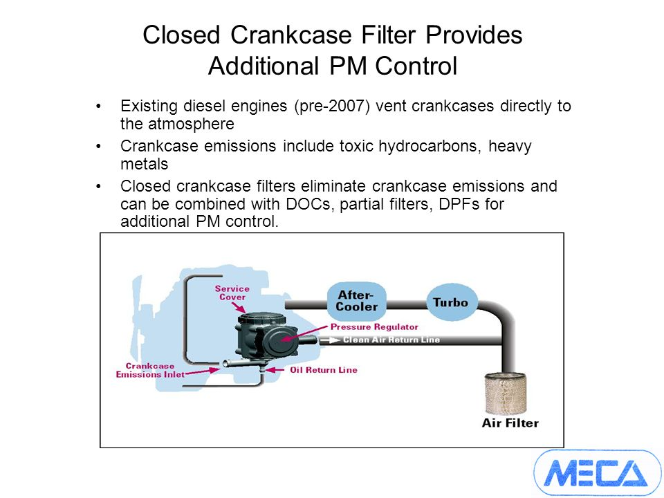 Closed Crankcase Filter Provides Additional PM Control Existing diesel engines (pre-2007) vent crankcases directly to the atmosphere Crankcase emissions include toxic hydrocarbons, heavy metals Closed crankcase filters eliminate crankcase emissions and can be combined with DOCs, partial filters, DPFs for additional PM control.