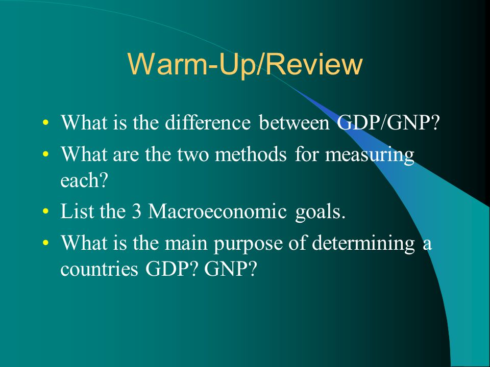 Warm-Up/Review What is the difference between GDP/GNP.