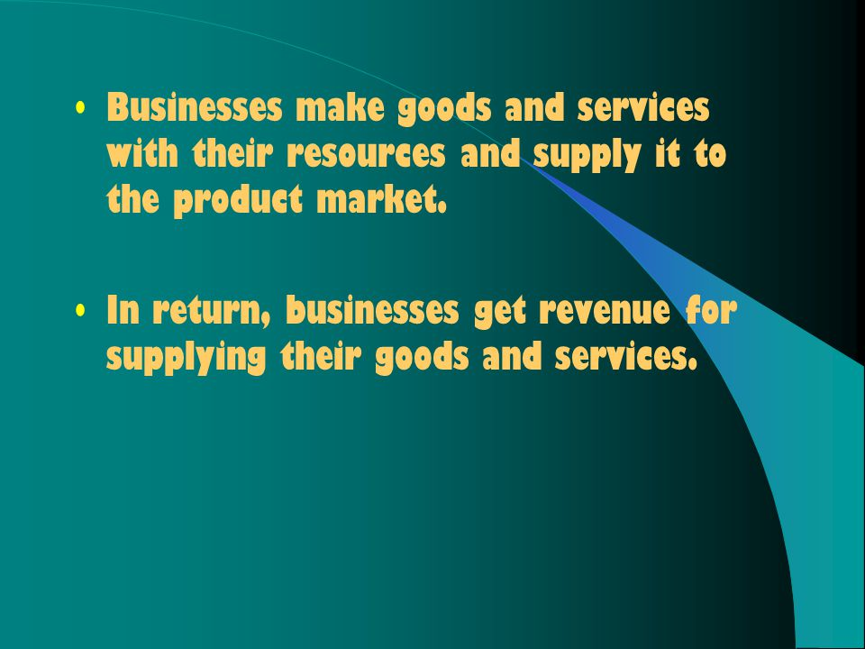 Businesses make goods and services with their resources and supply it to the product market.