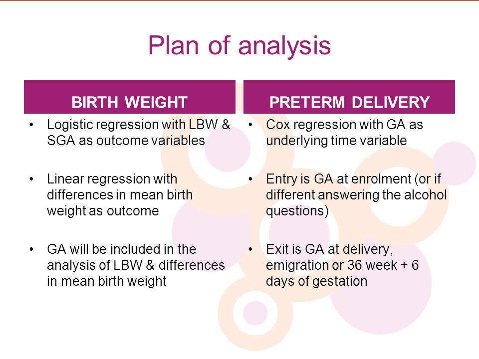 Plan of analysis BIRTH WEIGHT Logistic regression with LBW & SGA as outcome variables Linear regression with differences in mean birth weight as outco