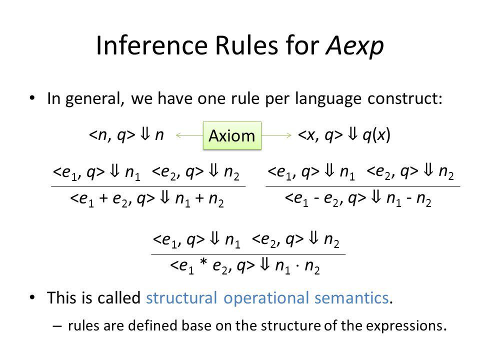 Inference Rules for Aexp In general, we have one rule per language construct: This is called structural operational semantics.